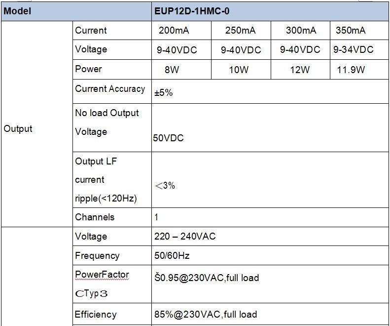 12W_DALI_Constant_Current_Euchips_88_3