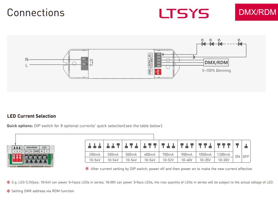 dmx512 intelligent lighting controller manual
