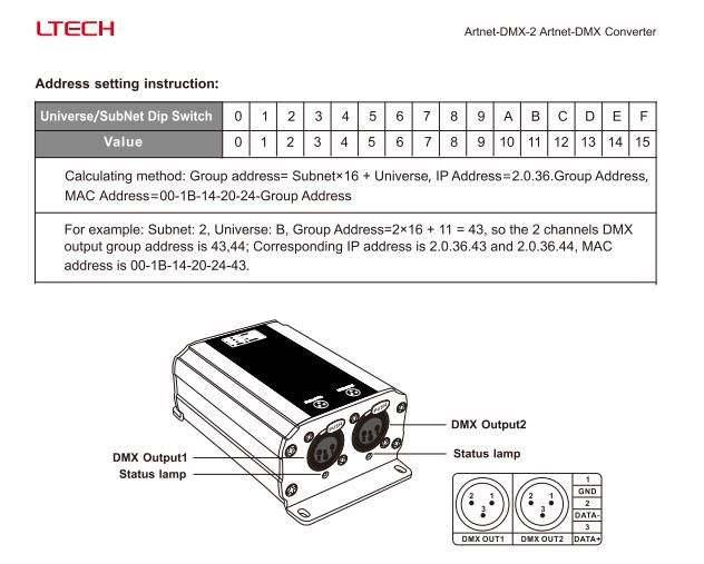 Artnet_DMX_2_ArtNet_DMX_converter_ArtNet_input_DMX_1024_channels_output_4