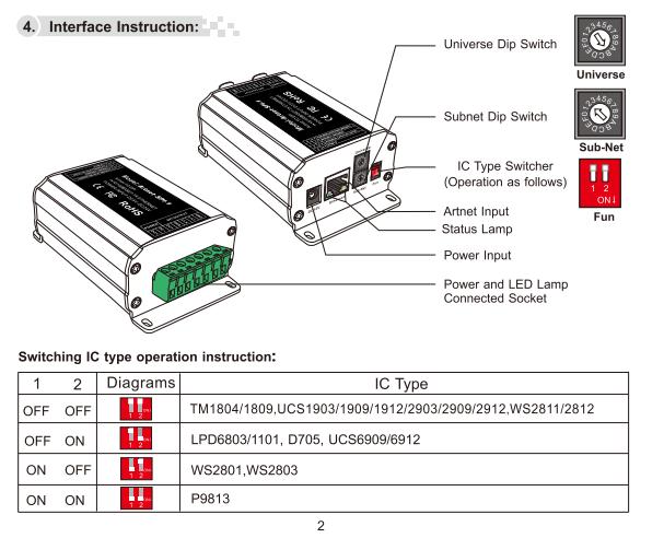 Artnet_SPI_1_Converter_DC5_24V_3