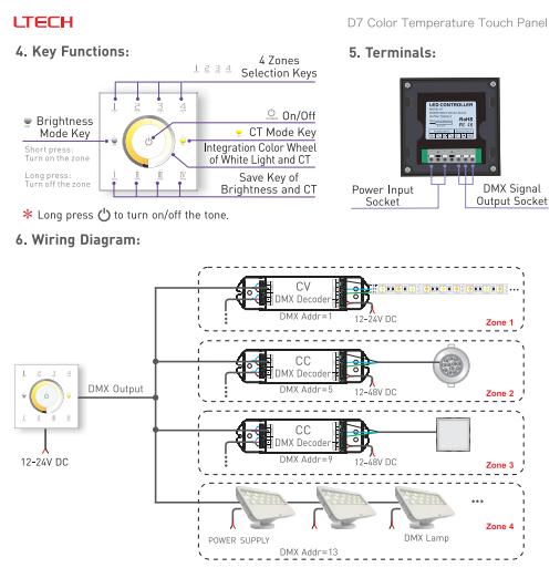 D7_Touch_Led_Controller_DMX512_4_Zones_2