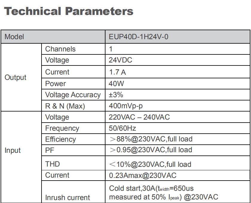 DALI_Constant_Voltage_LED_Driver_EUP40D1H24V0_1