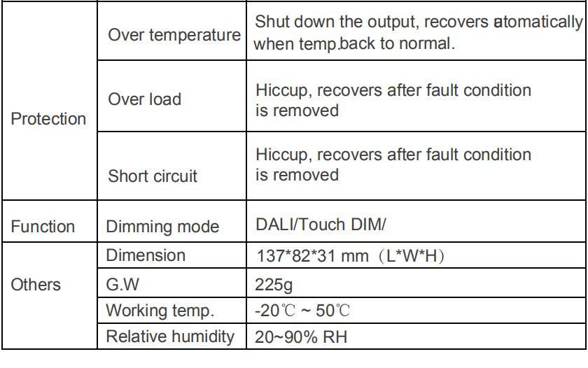 DALI_Constant_Voltage_LED_Driver_EUP40D1H24V0_2
