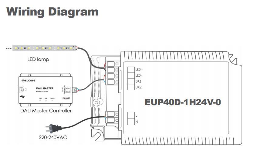DALI_Constant_Voltage_LED_Driver_EUP40D1H24V0_4