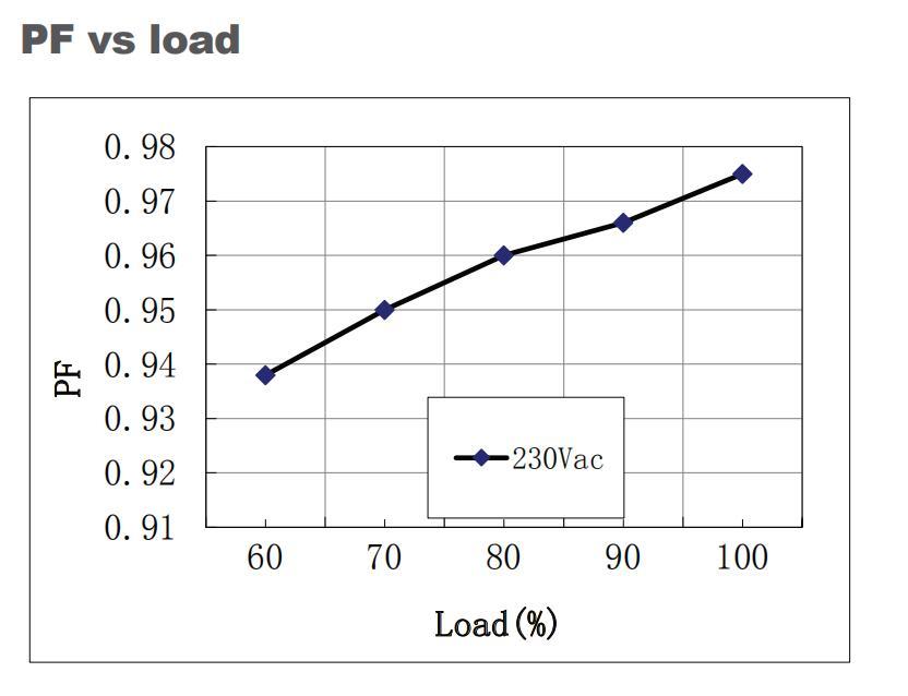 DALI_Constant_Voltage_LED_Driver_EUP40D1H24V0_5