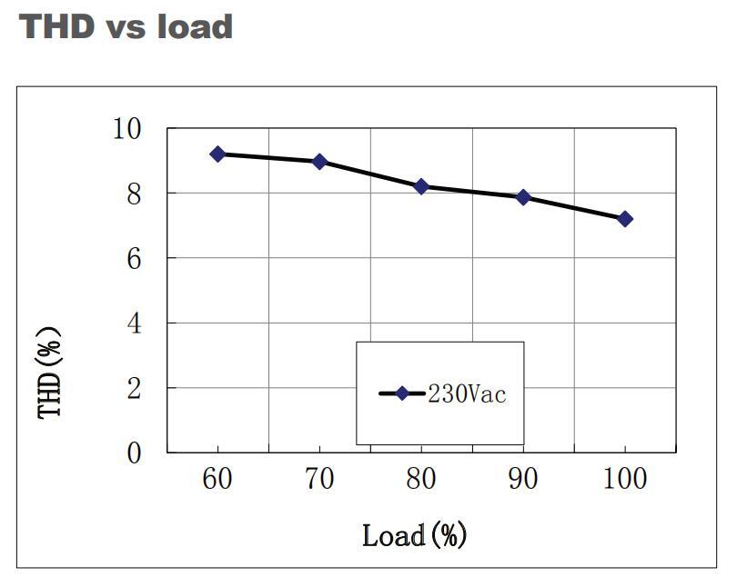 DALI_Constant_Voltage_LED_Driver_EUP40D1H24V0_6