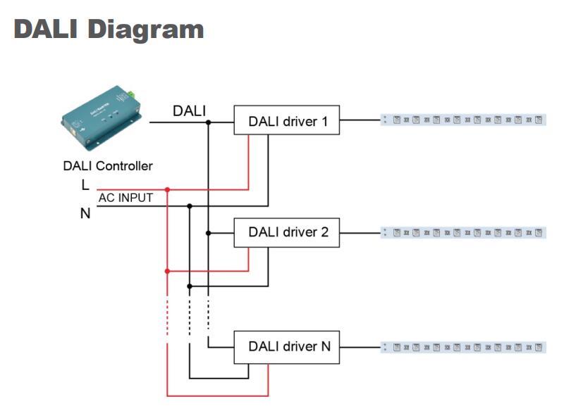 DALI_Constant_Voltage_LED_Driver_EUP40D1H24V0_8