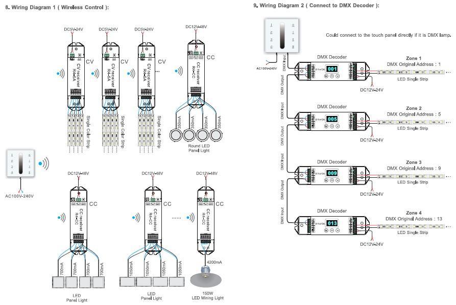 dmx to rj45 wiring diagram rs232 wiring diagram