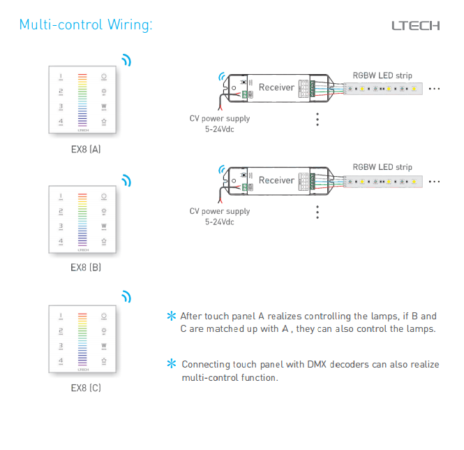 EX8_100_240V_AC_LTECH_8