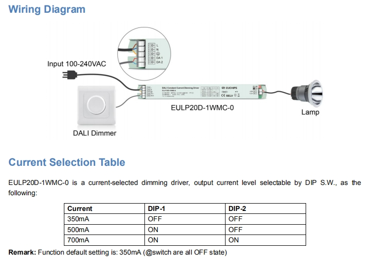 Euchips_Constant_Current_Dimmable_Drivers_EULP20D_1WMC_0_3