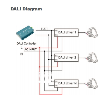 Euchips_Constant_Current_Dimmable_Drivers_EUP10D_1HMC_0_5