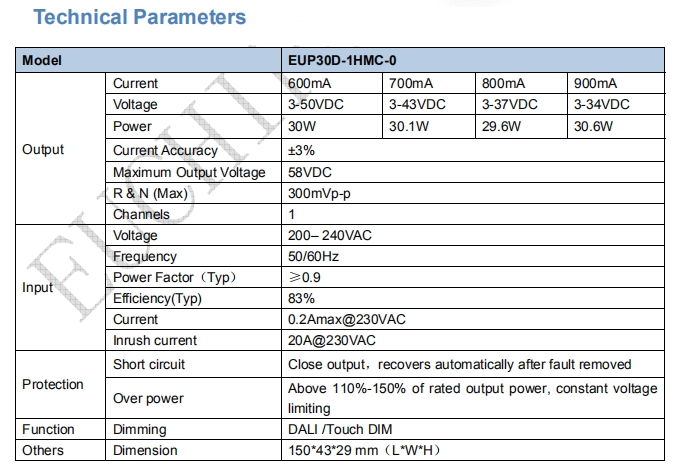 Euchips_Constant_Current_Dimmable_Drivers_EUP30D_1HMC_0_1