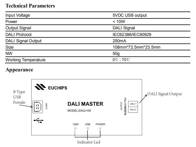 Euchips_DALI_Master_Controllers_Euchips_DALI_100_1