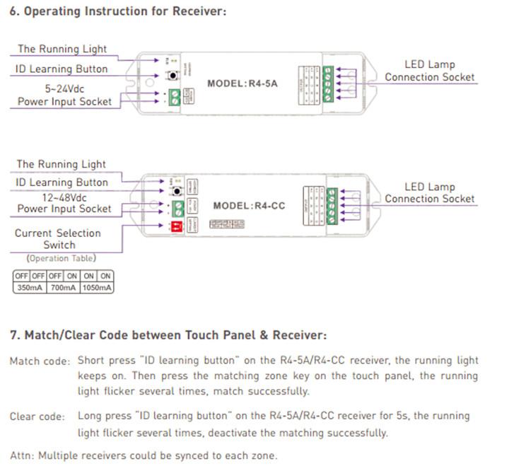 LTECH_DMX512_Master_Controller_DX8_4