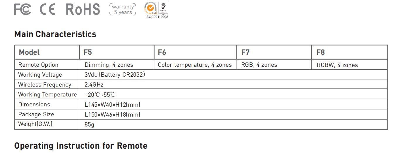 LTECH_Remote_LED_controller_F5_2