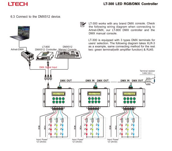 346s dmx wiring diagram wiring diagram dmx decoder wiring diagram 6 pin schema wiring diagramsbelden 9727 dmx wiring diagram wiring diagram detailed