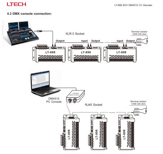 Ltech Lt 898 8ch Dmx512 Cv Decoder