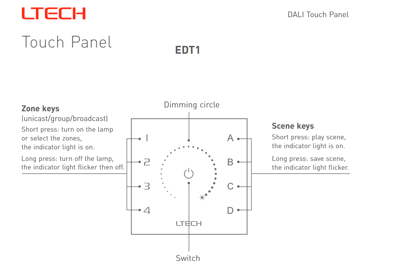 Ltech_EDT2_DALI_CT_Touch_Panel_Master_Led_Controller_6