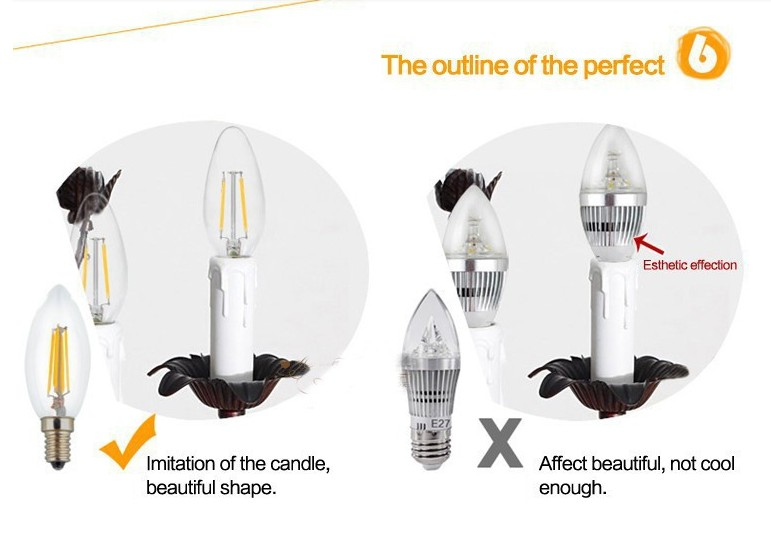 New_Design_2W_4W_E14_LED_Filament_Candle_Light_Bulb_CRI_90_Spotlight_lamps