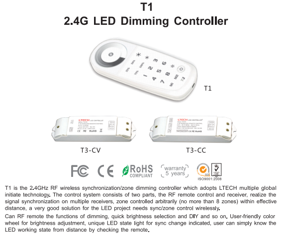 T1_2.4G_LED_Touch_Dimmer_Remote_1