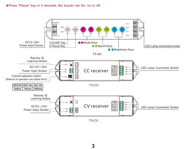 T3M_2.4G_RF_RGB_Touch_6