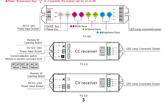 T3X_2.4G_LED_RGB_6