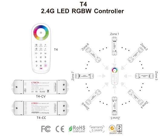 T4_2.4G_RF_RGBW_Sync_1