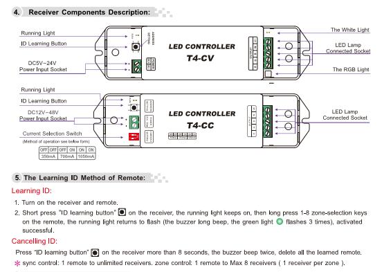 T4_2.4G_RF_RGBW_Sync_5