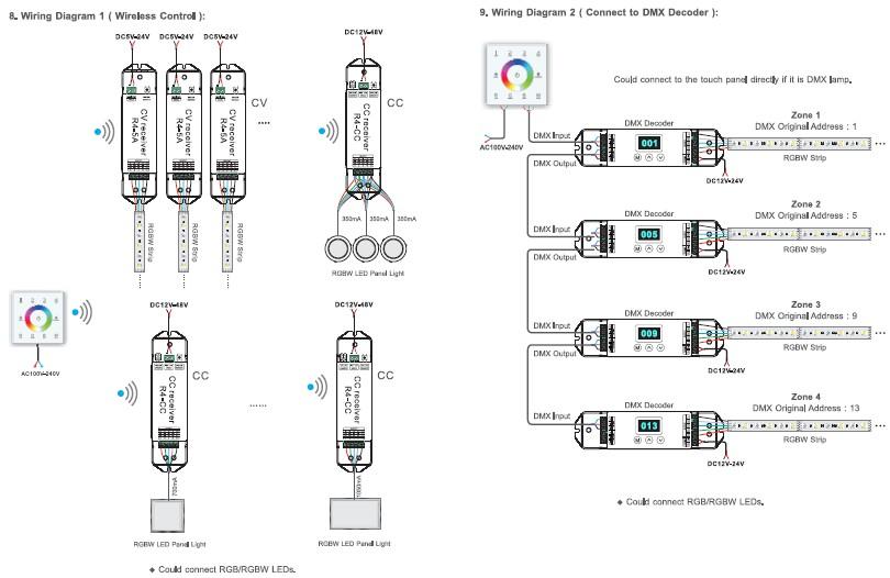 Dmx512 led controller manual